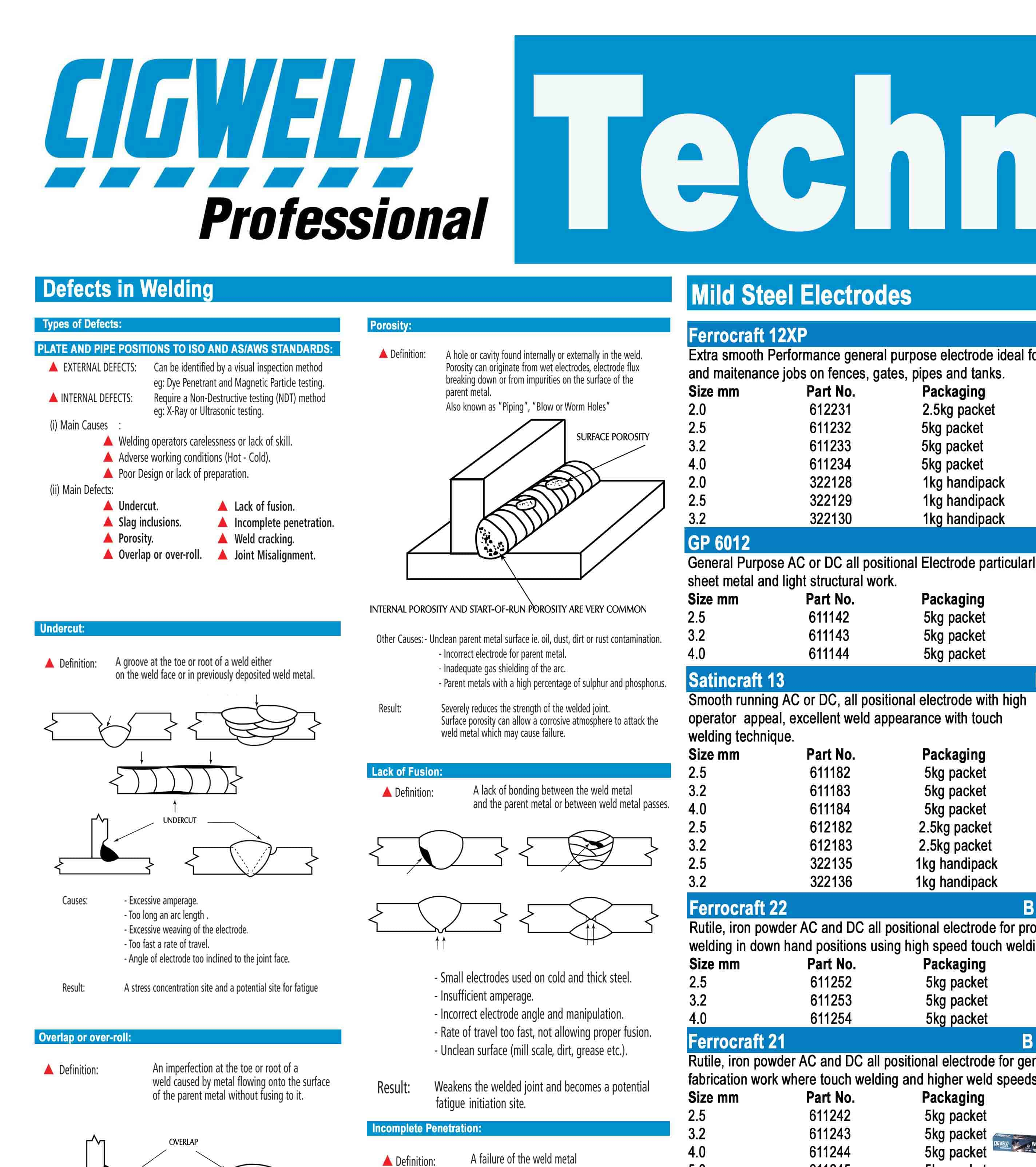 TECHNICAL AND PRODUCT INFORMATION